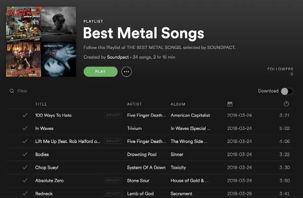 Best Metal Songs - Spotify Playlist